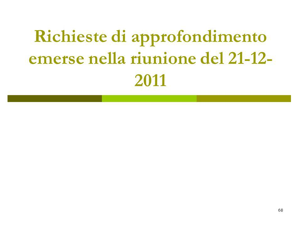 Richieste di approfondimento emerse nella riunione del 21-12-2011