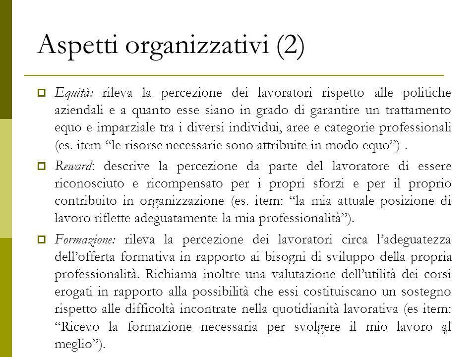 Aspetti organizzativi (2)