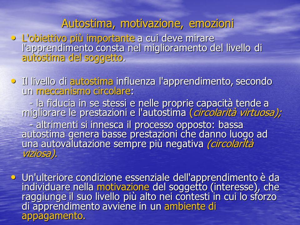 Autostima, motivazione, emozioni