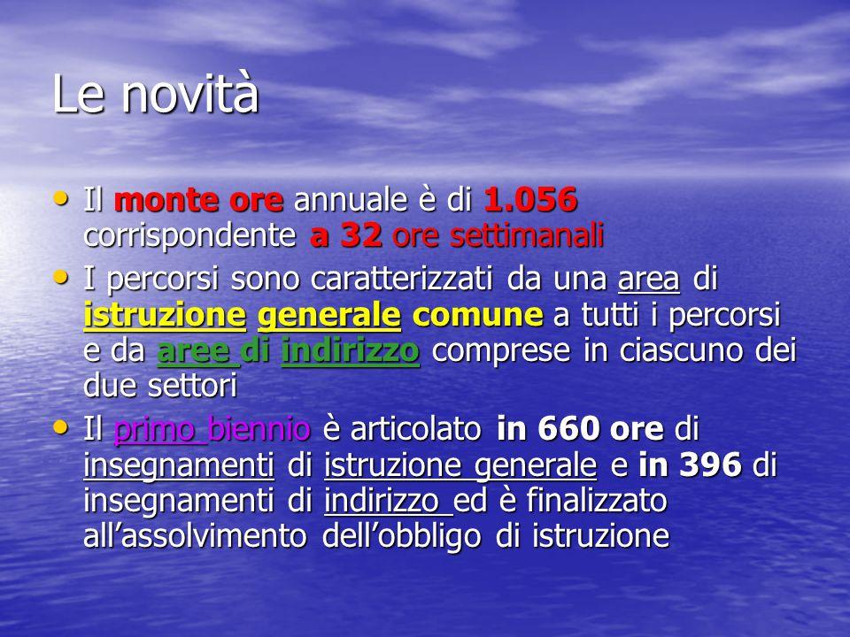 Le novità Il monte ore annuale è di 1.056 corrispondente a 32 ore settimanali.