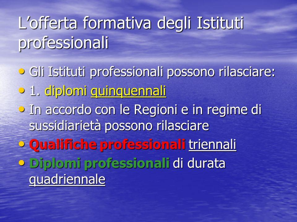 L'offerta formativa degli Istituti professionali