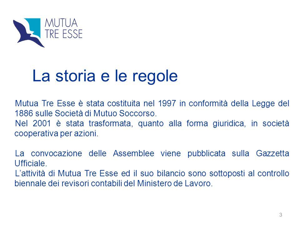 La storia e le regole Mutua Tre Esse è stata costituita nel 1997 in conformità della Legge del 1886 sulle Società di Mutuo Soccorso.