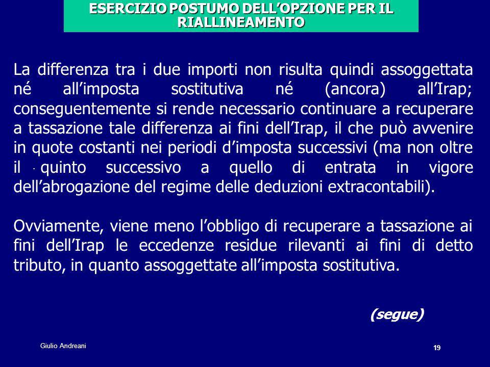 ESERCIZIO POSTUMO DELL'OPZIONE PER IL RIALLINEAMENTO