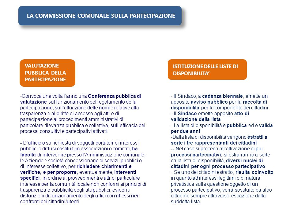 LA COMMISSIONE COMUNALE SULLA PARTECIPAZIONE