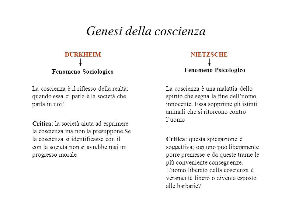 Genesi della coscienza