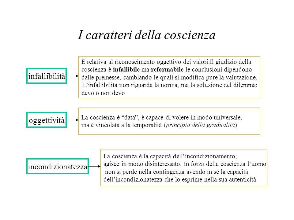 I caratteri della coscienza