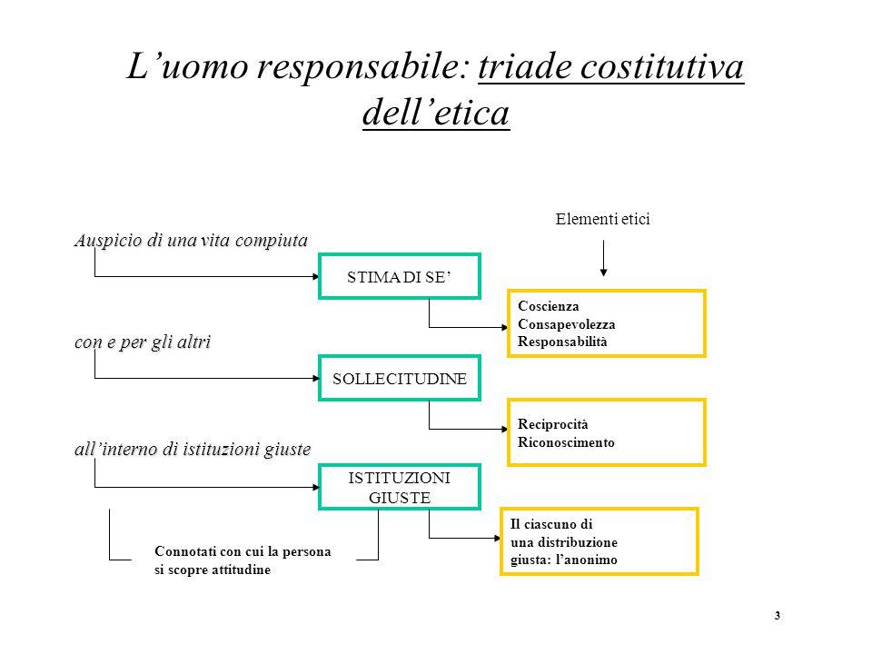 L'uomo responsabile: triade costitutiva dell'etica