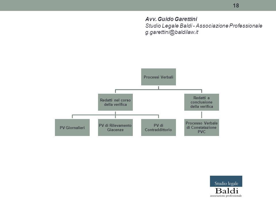 Processo Verbale di Constatazione PVC