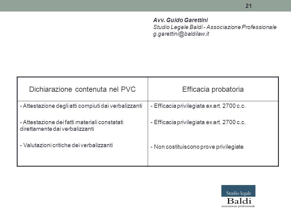 Dichiarazione contenuta nel PVC