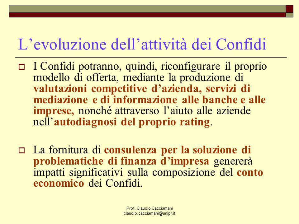L'evoluzione dell'attività dei Confidi