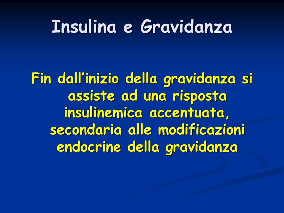 Insulina e Gravidanza