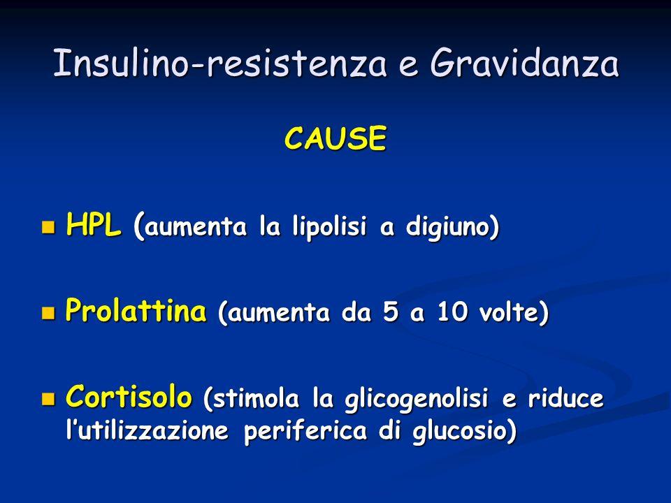 Insulino-resistenza e Gravidanza