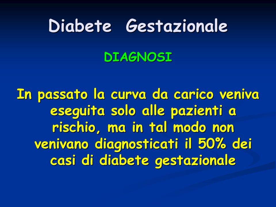 Diabete Gestazionale DIAGNOSI.