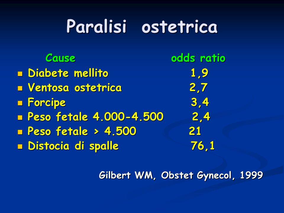 Paralisi ostetrica Cause odds ratio Diabete mellito 1,9
