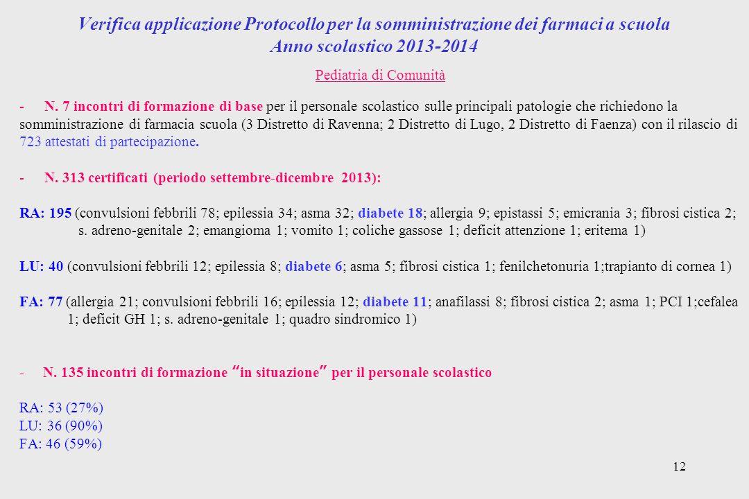 Verifica applicazione Protocollo per la somministrazione dei farmaci a scuola Anno scolastico 2013-2014