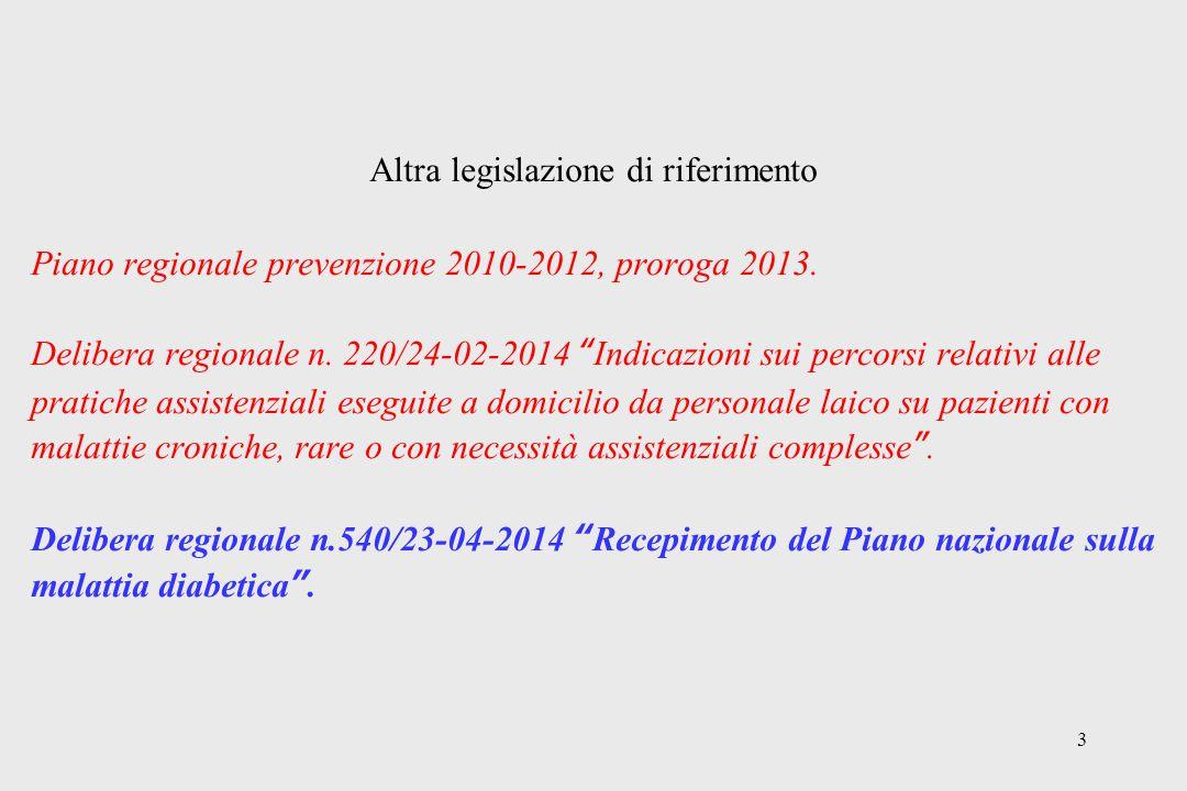 Altra legislazione di riferimento