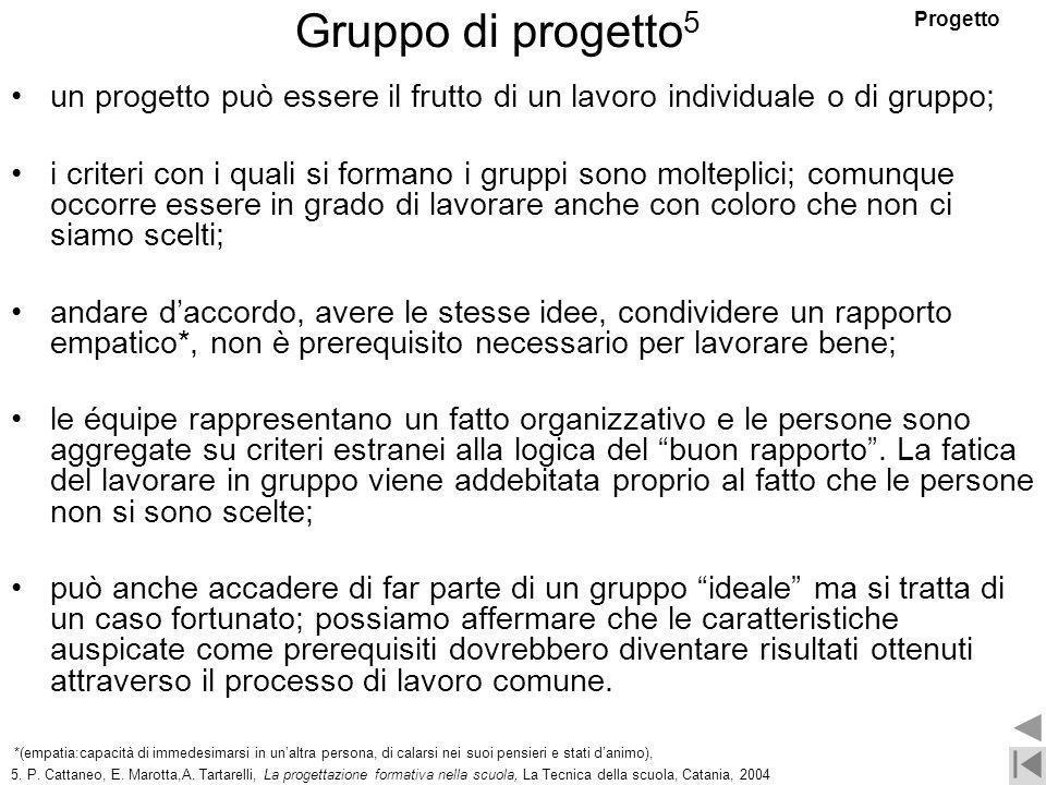 Gruppo di progetto5 Progetto. un progetto può essere il frutto di un lavoro individuale o di gruppo;