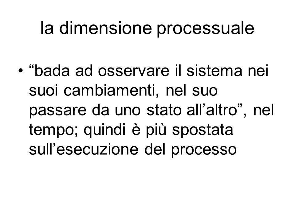 la dimensione processuale