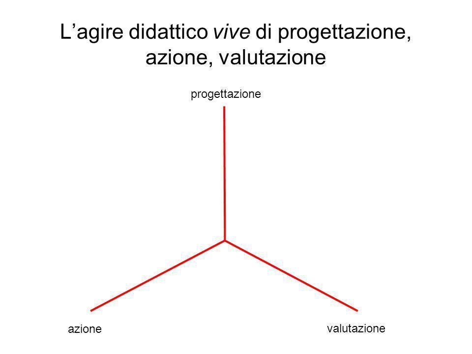 L'agire didattico vive di progettazione, azione, valutazione