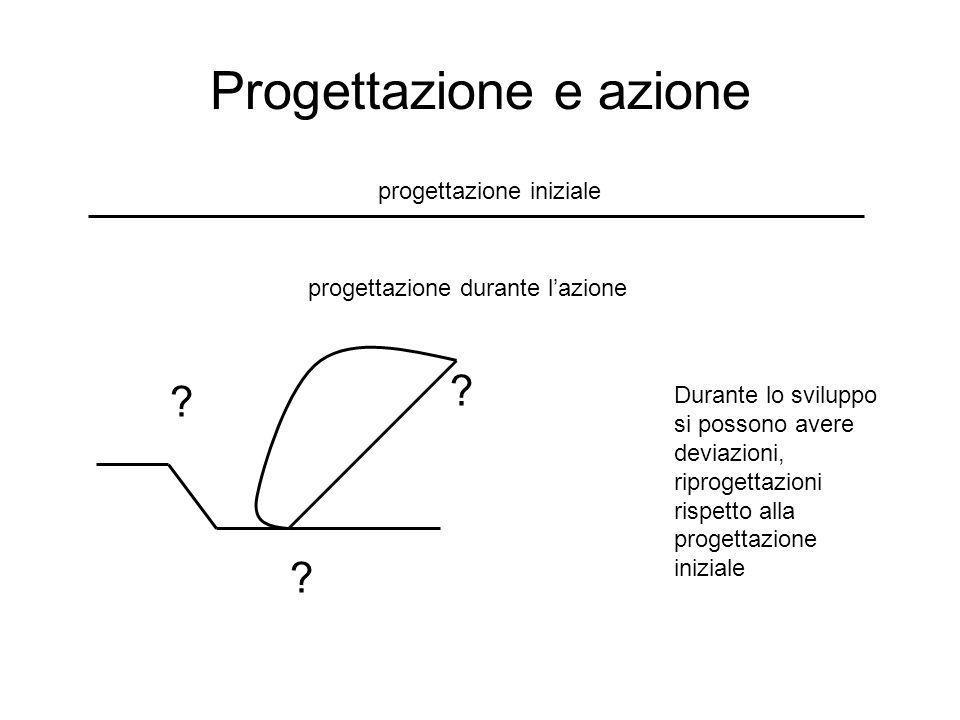 Progettazione e azione