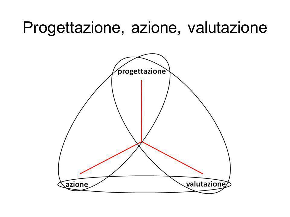Progettazione, azione, valutazione