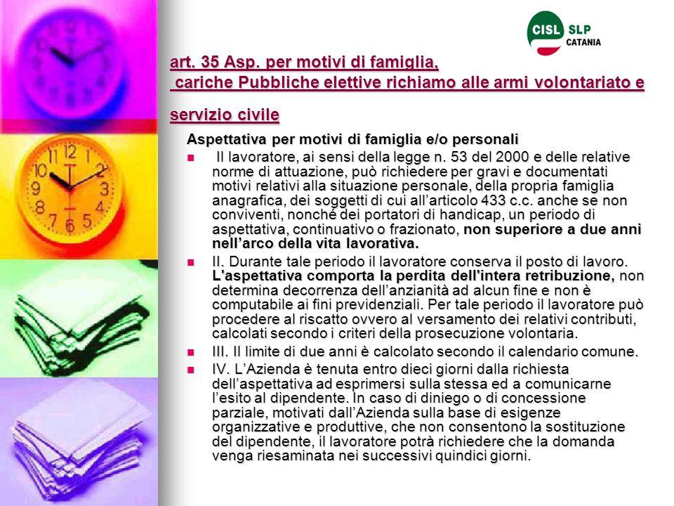 art. 35 Asp. per motivi di famiglia, cariche Pubbliche elettive richiamo alle armi volontariato e servizio civile