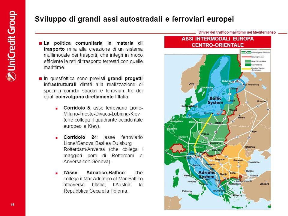 ASSI INTERMODALI EUROPA CENTRO-ORIENTALE