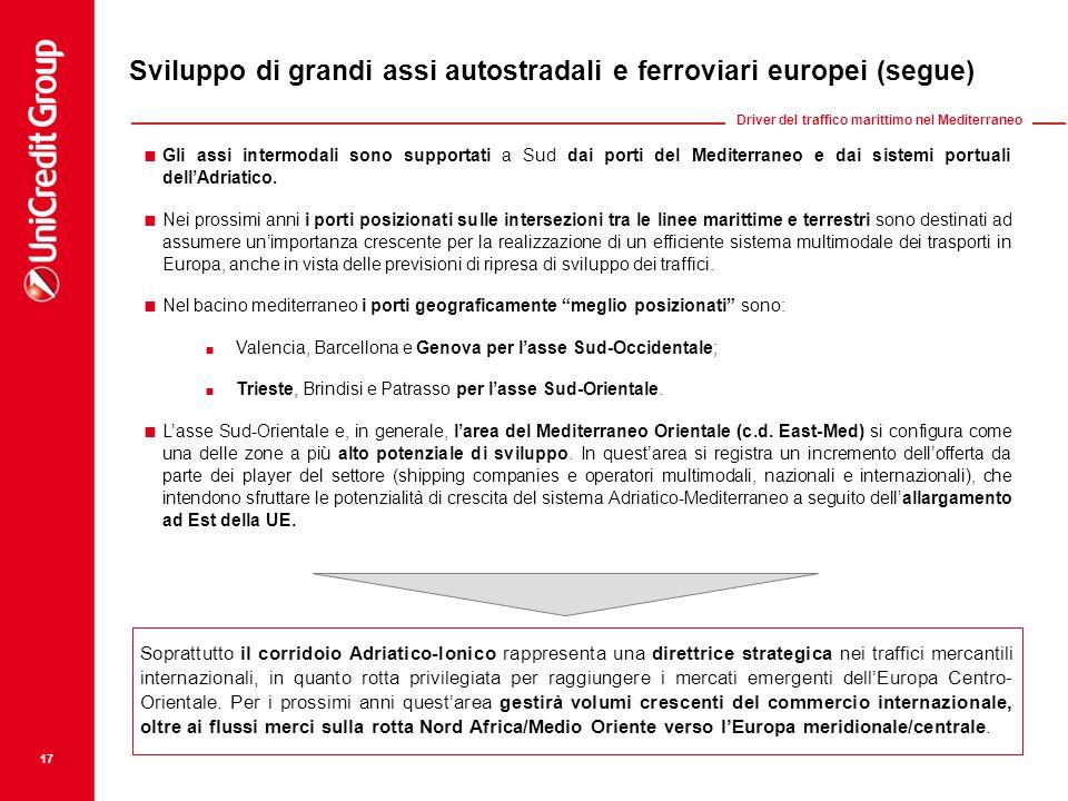 Sviluppo di grandi assi autostradali e ferroviari europei (segue)