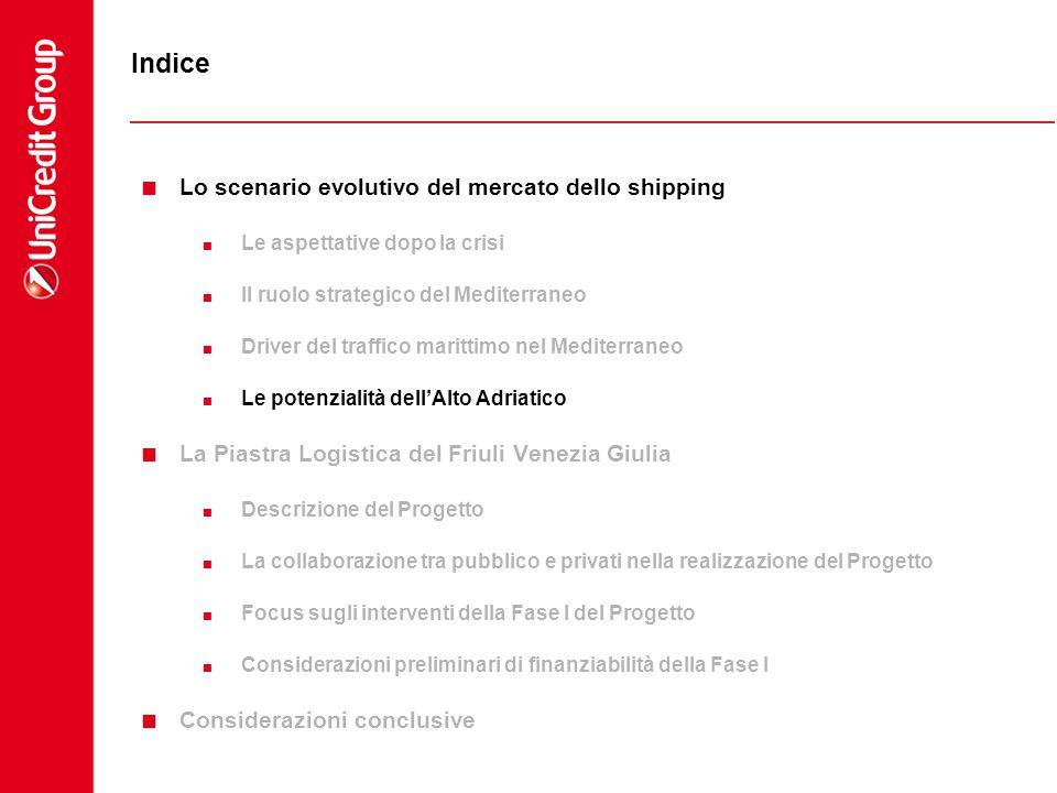 Indice Lo scenario evolutivo del mercato dello shipping