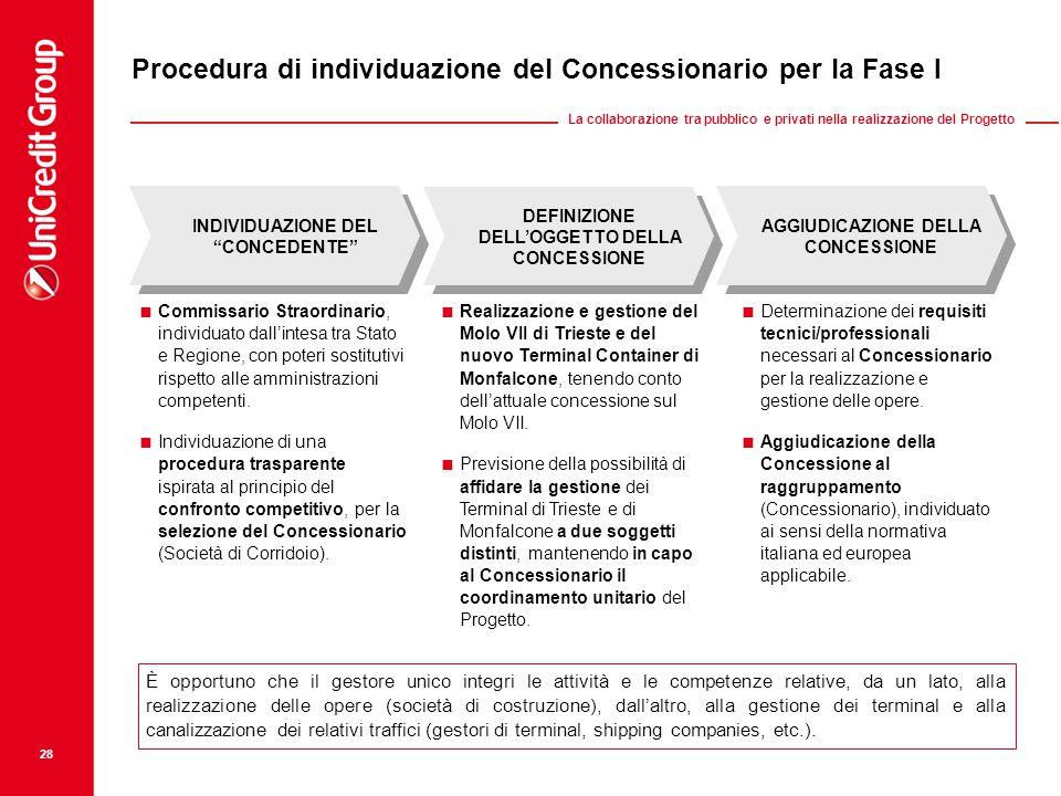 Procedura di individuazione del Concessionario per la Fase I