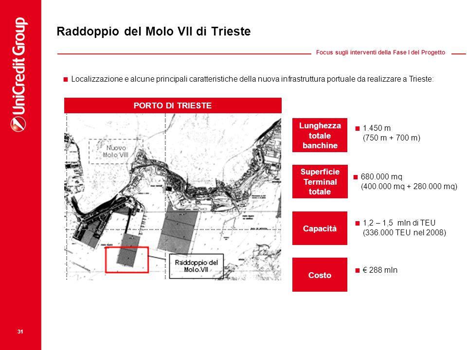 Raddoppio del Molo VII di Trieste