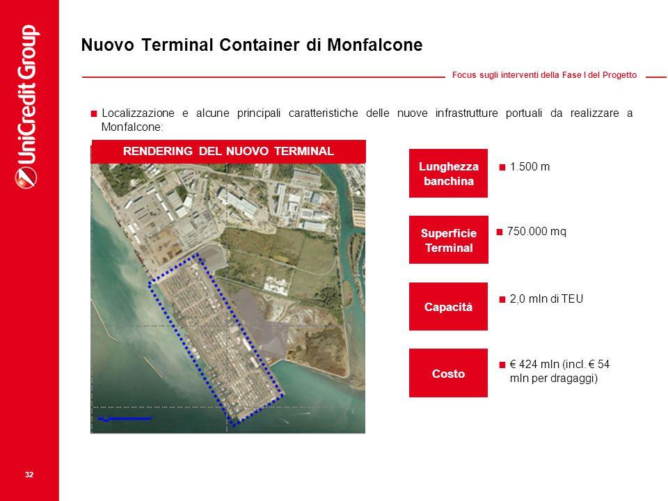 Nuovo Terminal Container di Monfalcone