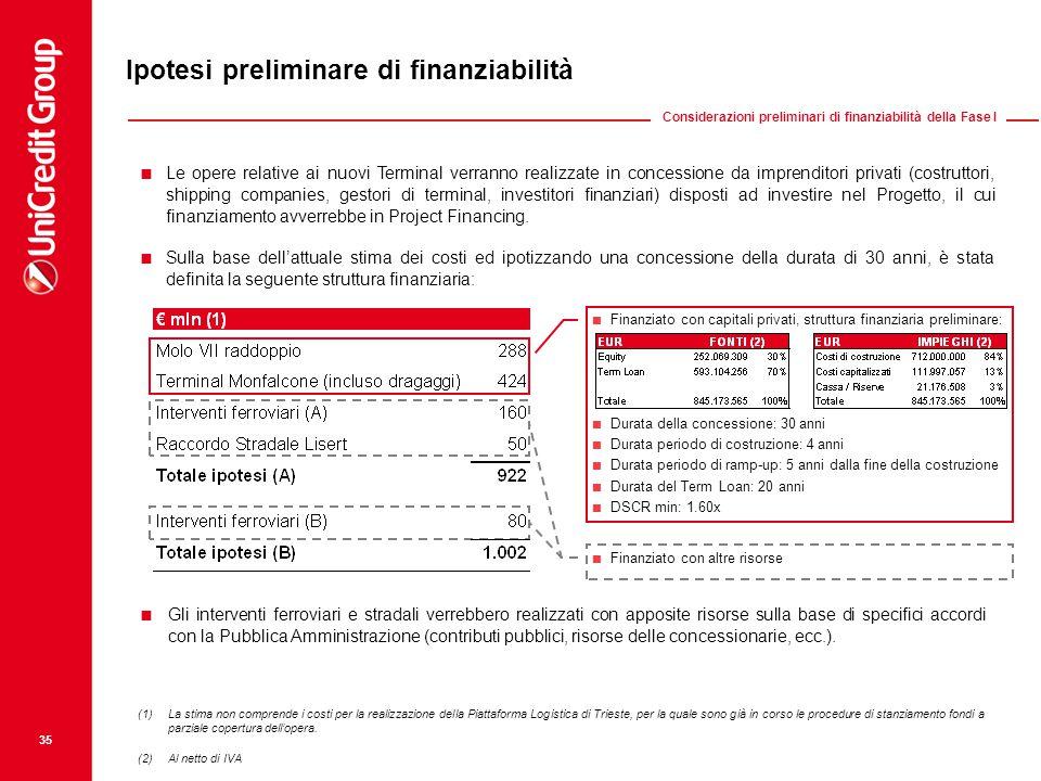 Ipotesi preliminare di finanziabilità