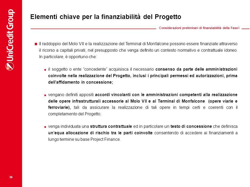 Elementi chiave per la finanziabilità del Progetto