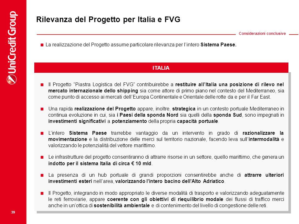 Rilevanza del Progetto per Italia e FVG