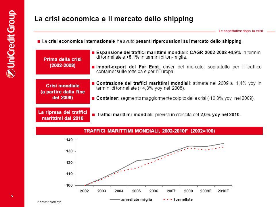 La crisi economica e il mercato dello shipping