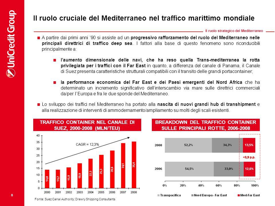 Il ruolo cruciale del Mediterraneo nel traffico marittimo mondiale