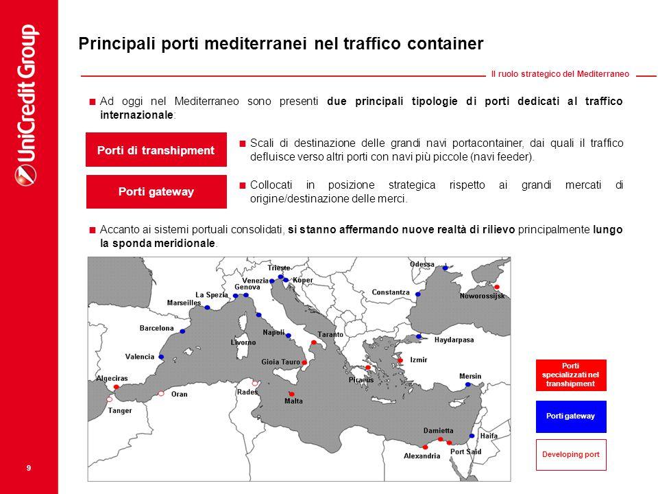 Porti specializzati nel transhipment
