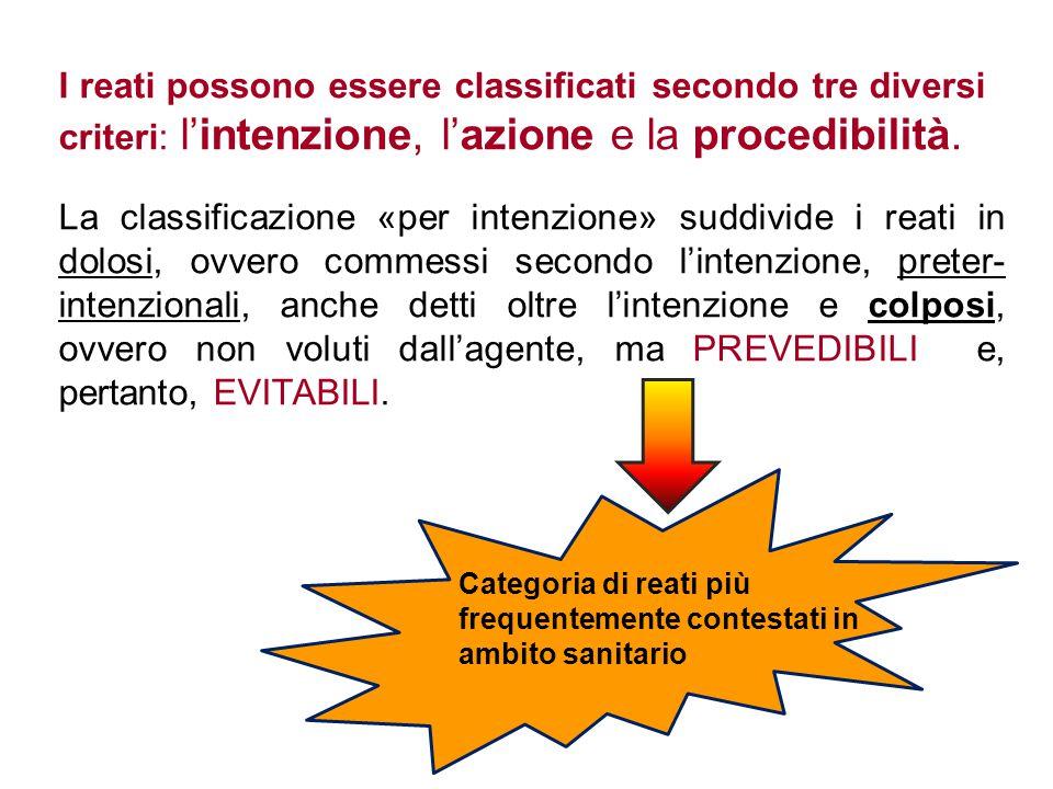 I reati possono essere classificati secondo tre diversi criteri: l'intenzione, l'azione e la procedibilità.