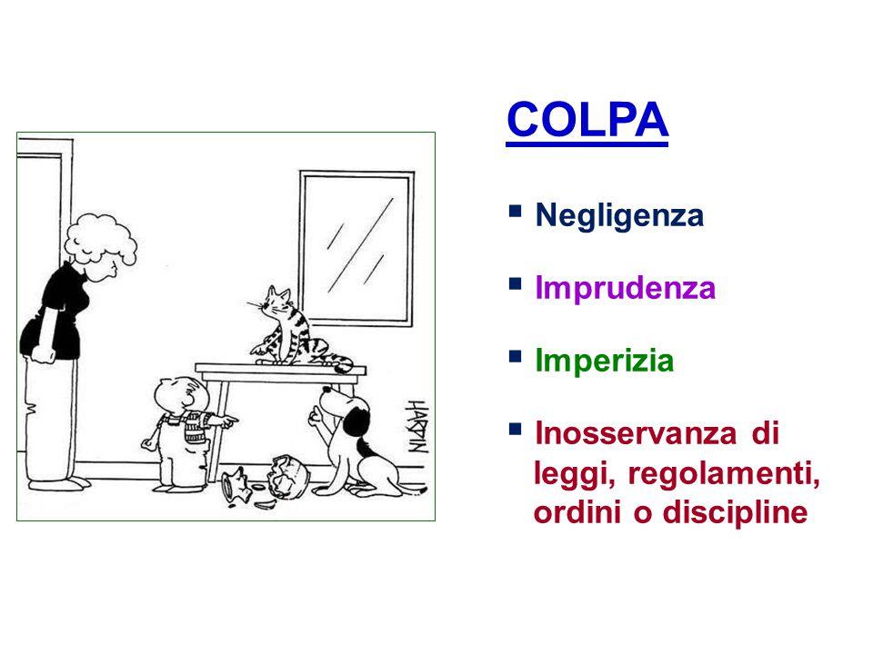 COLPA Negligenza Imprudenza Imperizia Inosservanza di