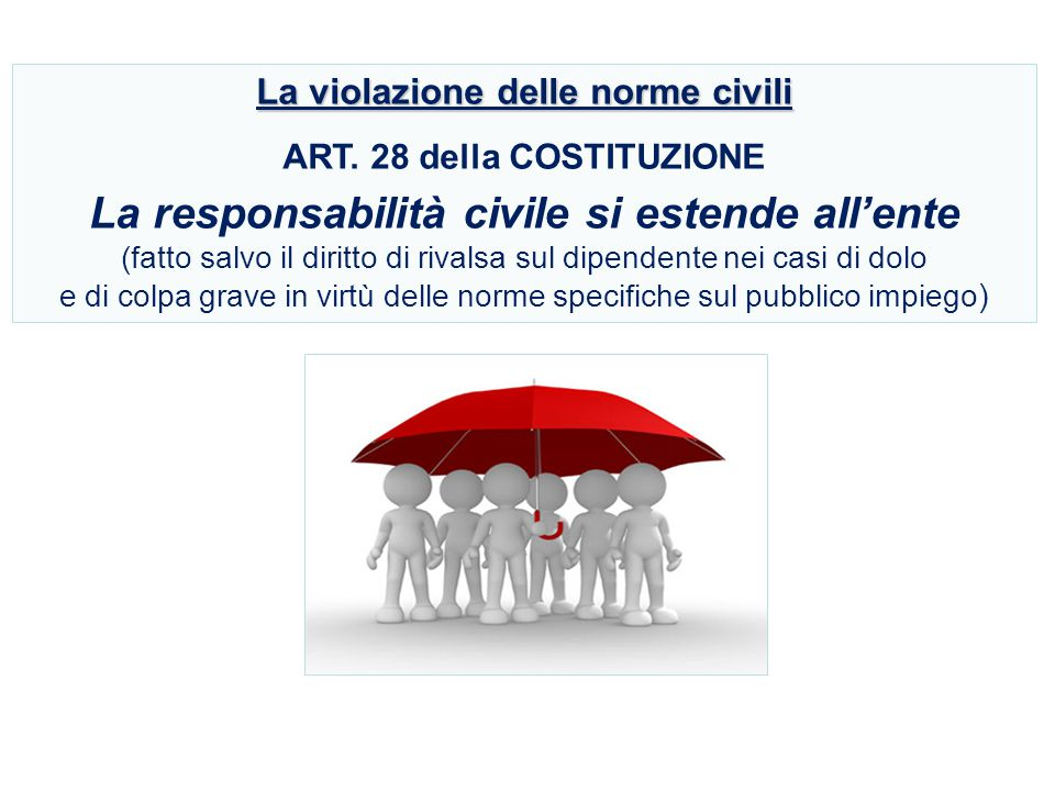 La responsabilità civile si estende all'ente
