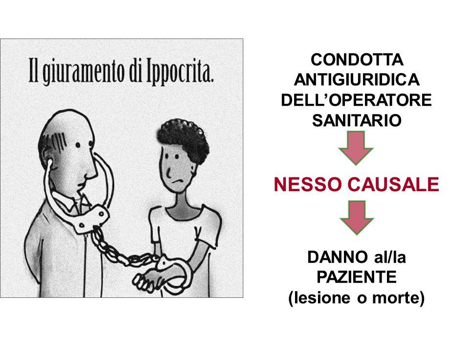 CONDOTTA ANTIGIURIDICA DELL'OPERATORE SANITARIO