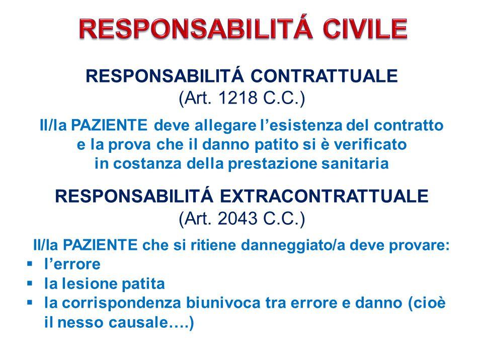 RESPONSABILITÁ CIVILE