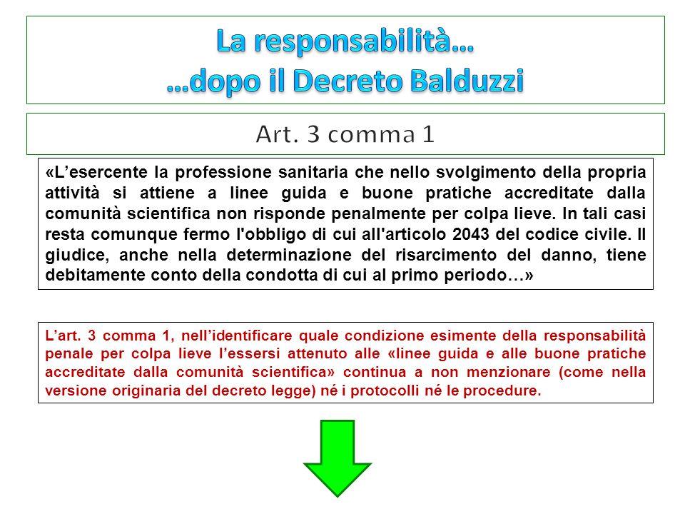 …dopo il Decreto Balduzzi