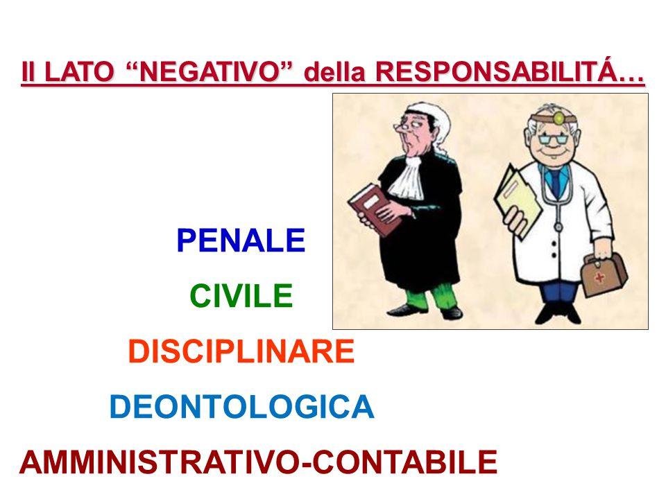 Il LATO NEGATIVO della RESPONSABILITÁ… AMMINISTRATIVO-CONTABILE