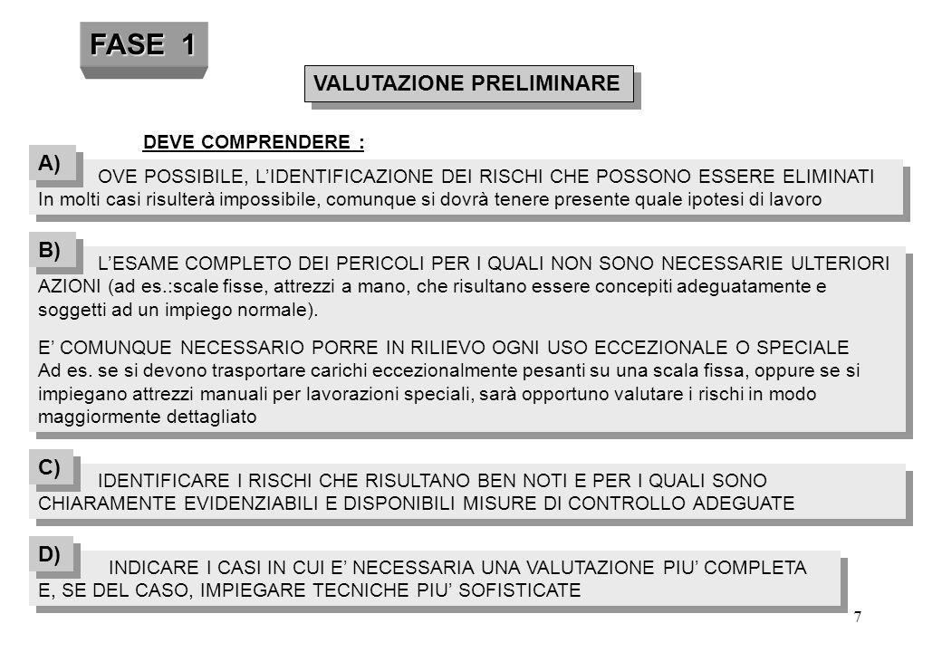 FASE 1 VALUTAZIONE PRELIMINARE A) B) C) D) DEVE COMPRENDERE :
