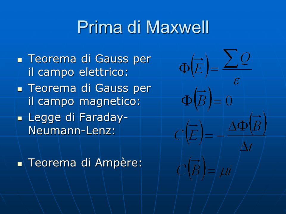 Prima di Maxwell Teorema di Gauss per il campo elettrico: