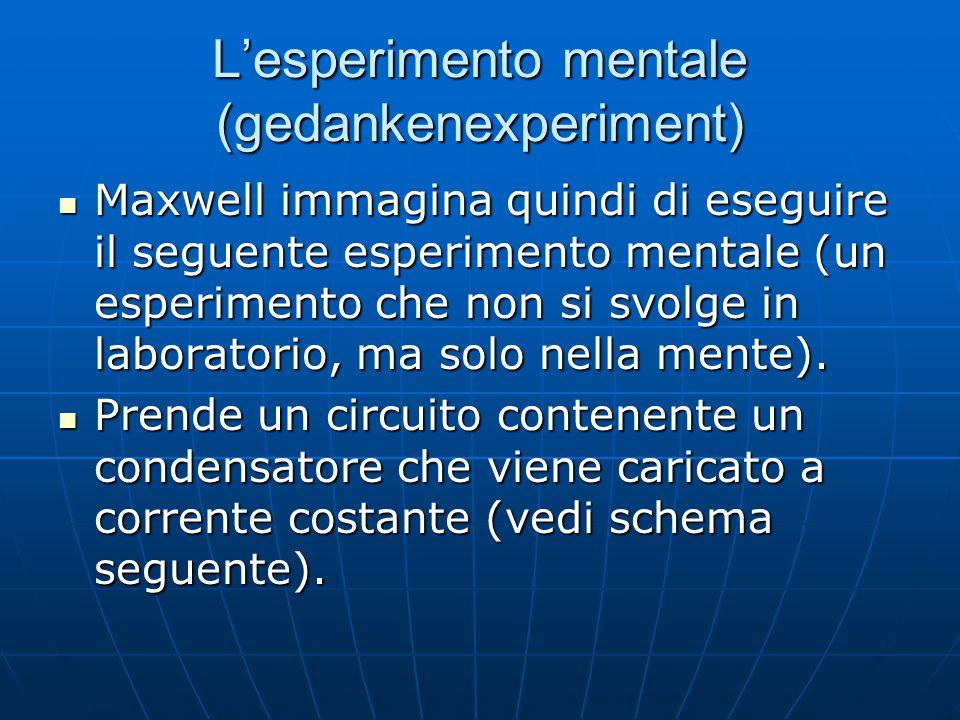 L'esperimento mentale (gedankenexperiment)