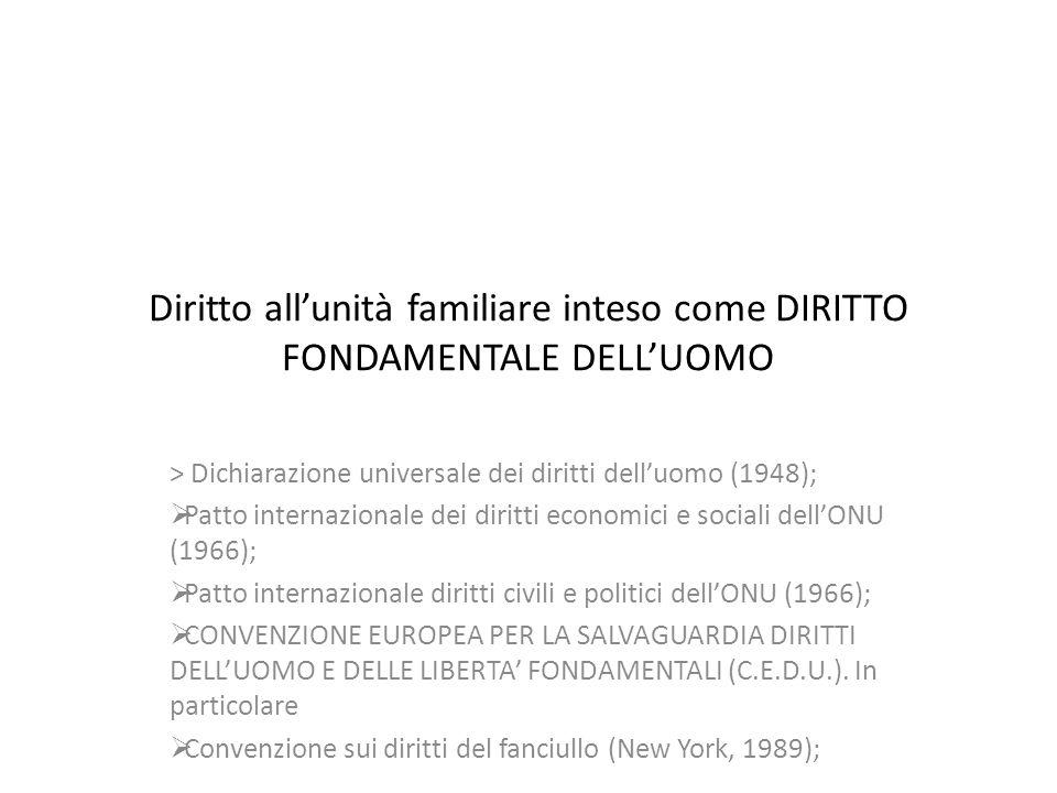 Diritto all'unità familiare inteso come DIRITTO FONDAMENTALE DELL'UOMO