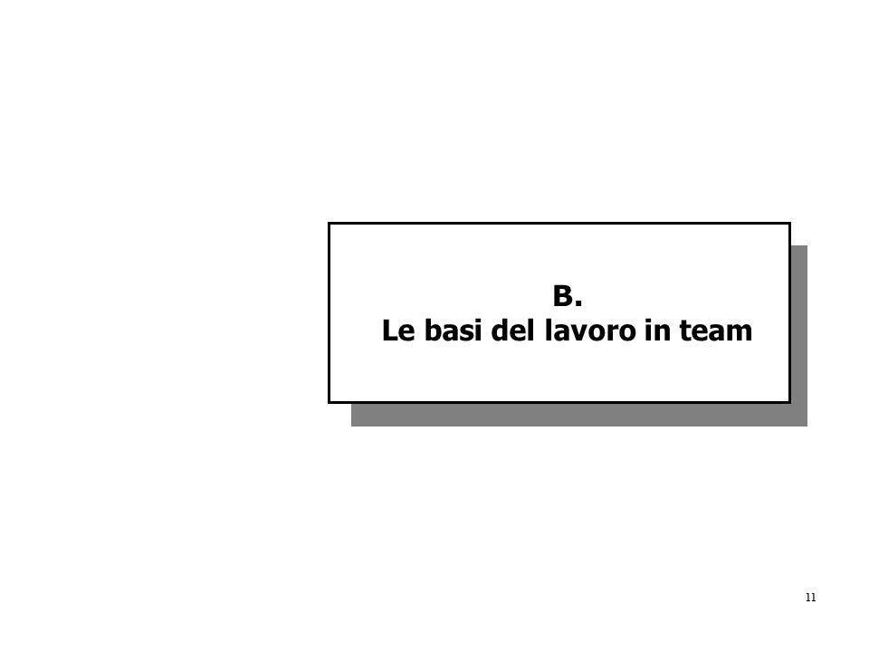 Le basi del lavoro in team